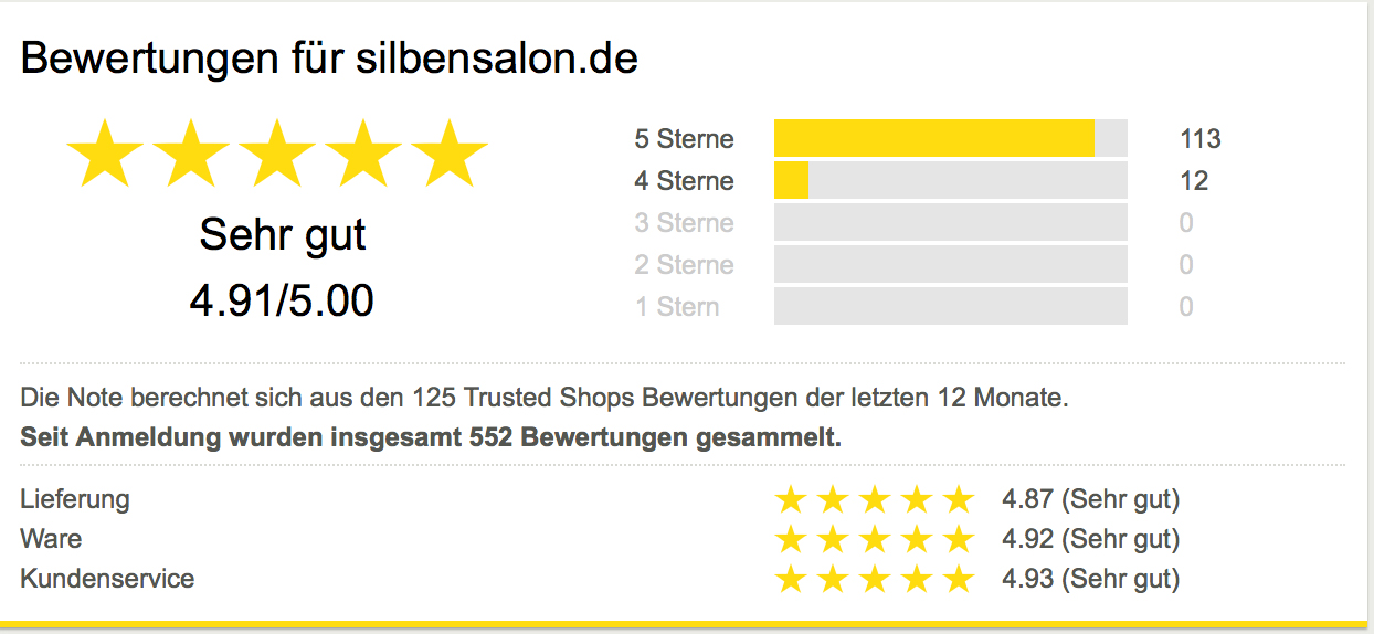 Trusted Shop Bewertungen